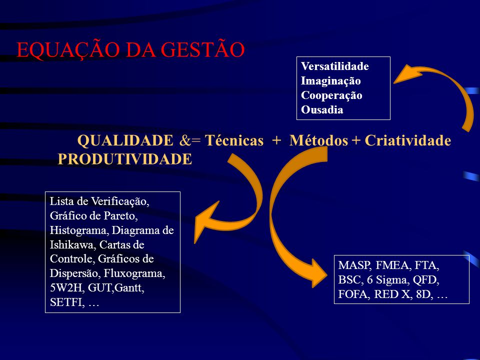 ISO 9000 http://www.iso9000.com.br/ (SGQ/ consultoria e treinamento empresarial/ISO9000) Mestres da Qualidade http://www.calidad.org/articles/jul97/2jul97.htm (mestres da qualidade/vida e obra) Avalia ç ão Desempenho http://eps.ufsc.br/teses/cosmo/capit_3/cp3a_cos.htm (medidas de produtividade e desempenho dos sistemas avan ç ados de produ ç ão) Teoria Integrada http://www.infolink.com.br/~pombo/index.htm#Index2 (portal da administra ç ão/divulga ç ão de teorias e t é cnicas) Auditoria http://www.auditoriainterna.com.br/principal.htm (auditoria interna/divulga ç ão, debate, aprendizado