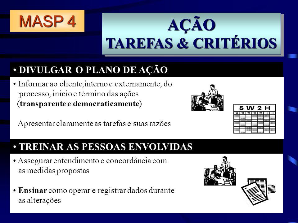 AÇÃO TAREFAS & CRITÉRIOS AÇÃO DIVULGAR O PLANO DE AÇÃO TREINAR AS PESSOAS ENVOLVIDAS MASP 4 Assegurar entendimento e concordância com as medidas propo