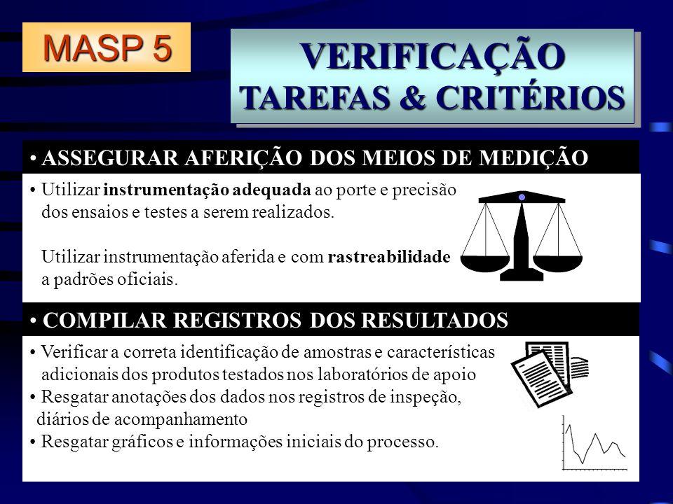 VERIFICAÇÃO TAREFAS & CRITÉRIOS VERIFICAÇÃO ASSEGURAR AFERIÇÃO DOS MEIOS DE MEDIÇÃO COMPILAR REGISTROS DOS RESULTADOS MASP 5 Utilizar instrumentação a