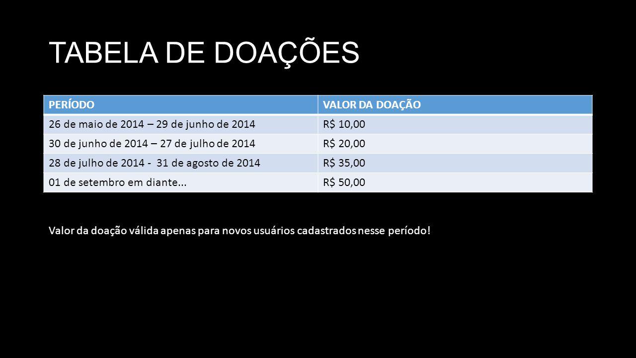 TABELA DE DOAÇÕES PERÍODOVALOR DA DOAÇÃO 26 de maio de 2014 – 29 de junho de 2014R$ 10,00 30 de junho de 2014 – 27 de julho de 2014R$ 20,00 28 de julh