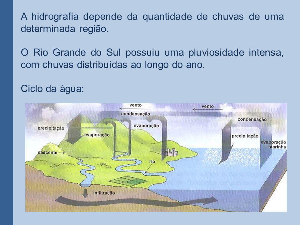 A hidrografia depende da quantidade de chuvas de uma determinada região. O Rio Grande do Sul possuiu uma pluviosidade intensa, com chuvas distribuídas