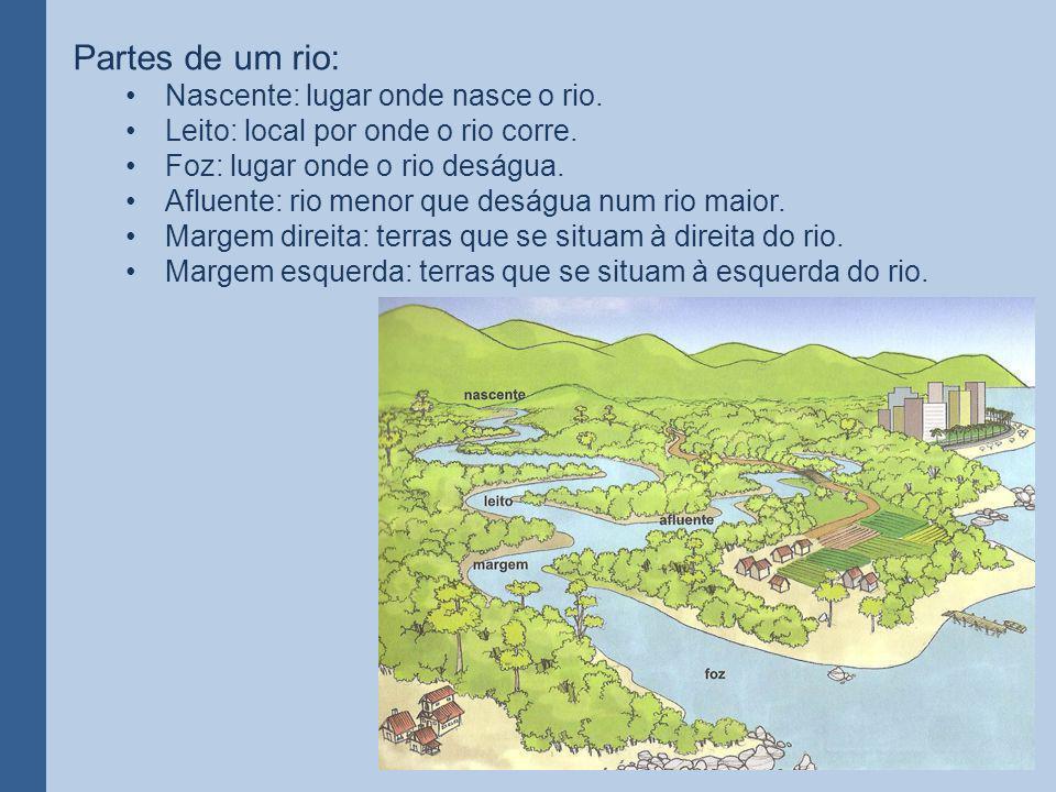 Partes de um rio: Nascente: lugar onde nasce o rio. Leito: local por onde o rio corre. Foz: lugar onde o rio deságua. Afluente: rio menor que deságua
