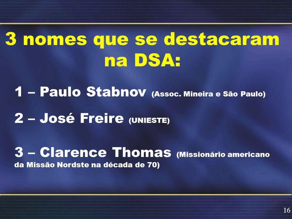3 nomes que se destacaram na DSA: 1 – Paulo Stabnov (Assoc.