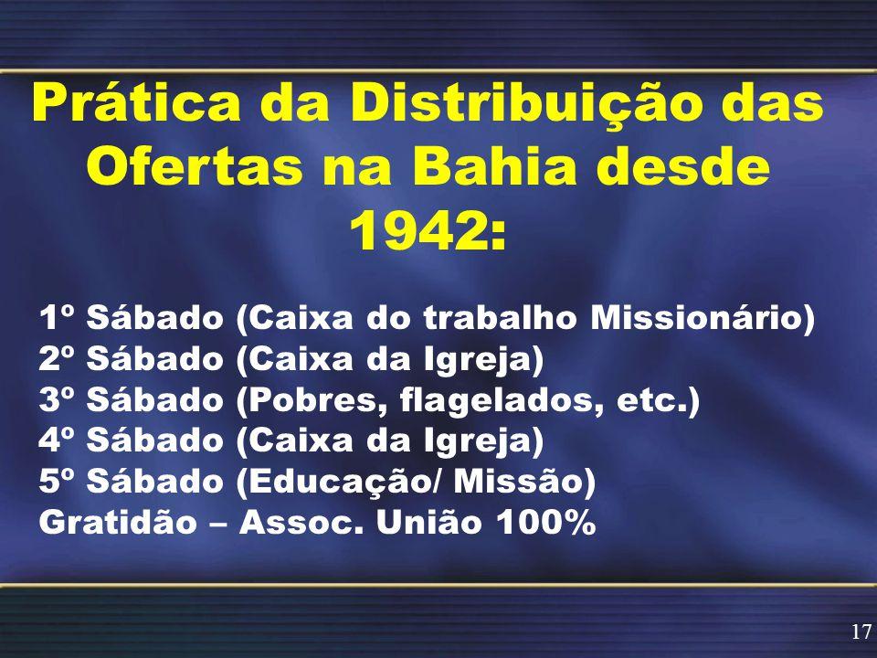 Prática da Distribuição das Ofertas na Bahia desde 1942: 1º Sábado (Caixa do trabalho Missionário) 2º Sábado (Caixa da Igreja) 3º Sábado (Pobres, flagelados, etc.) 4º Sábado (Caixa da Igreja) 5º Sábado (Educação/ Missão) Gratidão – Assoc.