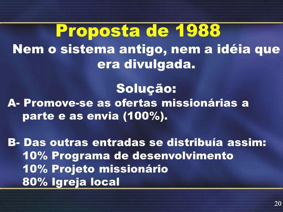 Proposta de 1988 Nem o sistema antigo, nem a idéia que era divulgada.