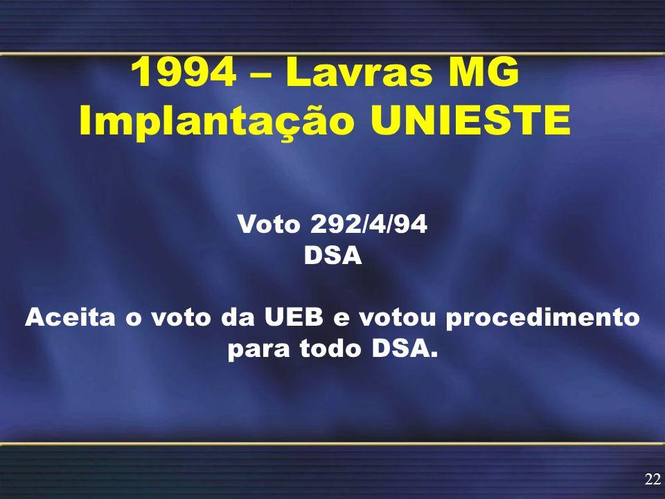 1994 – Lavras MG Implantação UNIESTE Voto 292/4/94 DSA Aceita o voto da UEB e votou procedimento para todo DSA.