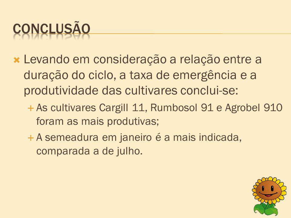  Levando em consideração a relação entre a duração do ciclo, a taxa de emergência e a produtividade das cultivares conclui-se:  As cultivares Cargill 11, Rumbosol 91 e Agrobel 910 foram as mais produtivas;  A semeadura em janeiro é a mais indicada, comparada a de julho.