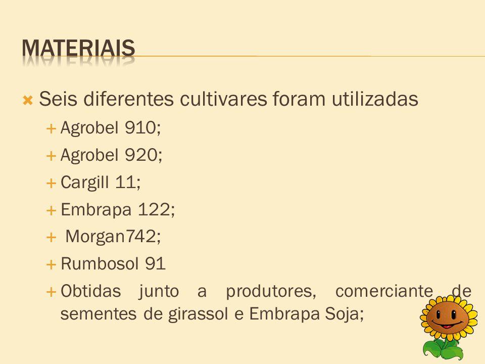  Seis diferentes cultivares foram utilizadas  Agrobel 910;  Agrobel 920;  Cargill 11;  Embrapa 122;  Morgan742;  Rumbosol 91  Obtidas junto a produtores, comerciante de sementes de girassol e Embrapa Soja;