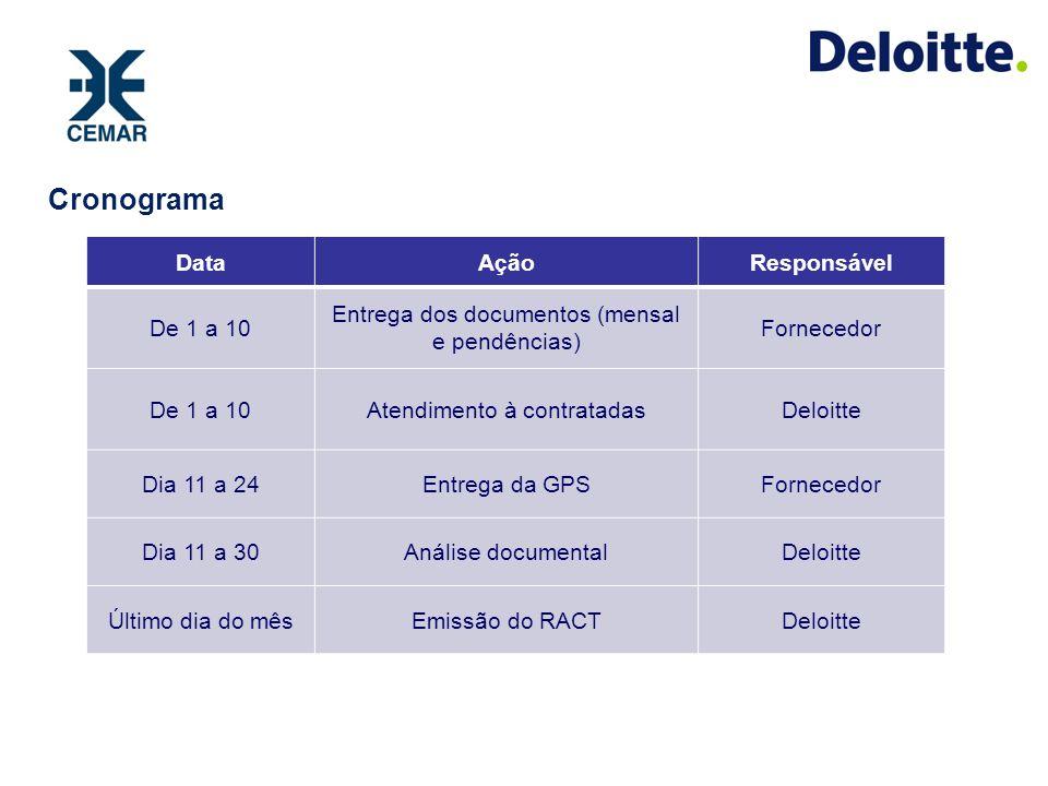Cronograma DataAçãoResponsável De 1 a 10 Entrega dos documentos (mensal e pendências) Fornecedor De 1 a 10Atendimento à contratadasDeloitte Dia 11 a 2