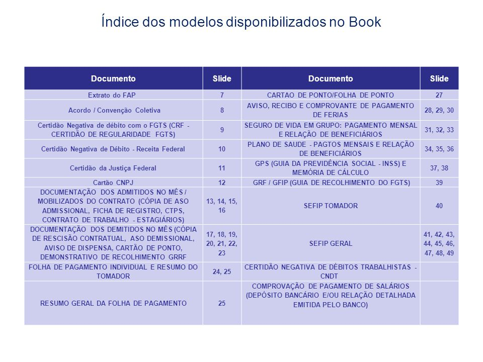 Índice dos modelos disponibilizados no Book DocumentoSlideDocumentoSlide Extrato do FAP 7CARTAO DE PONTO/FOLHA DE PONTO27 Acordo / Convenção Coletiva8