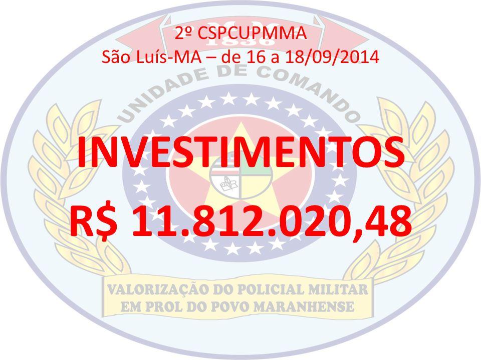 2º CSPCUPMMA São Luís-MA – de 16 a 18/09/2014 INVESTIMENTOS R$ 11.812.020,48
