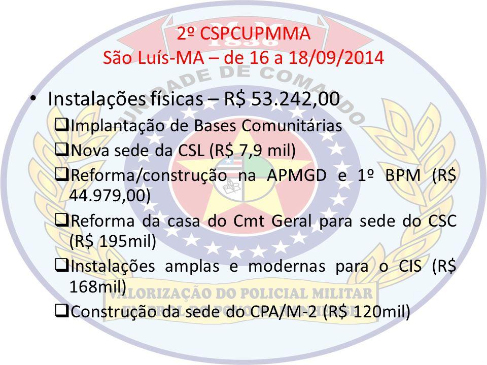 2º CSPCUPMMA São Luís-MA – de 16 a 18/09/2014 Instalações físicas – R$ 53.242,00  Implantação de Bases Comunitárias  Nova sede da CSL (R$ 7,9 mil) 