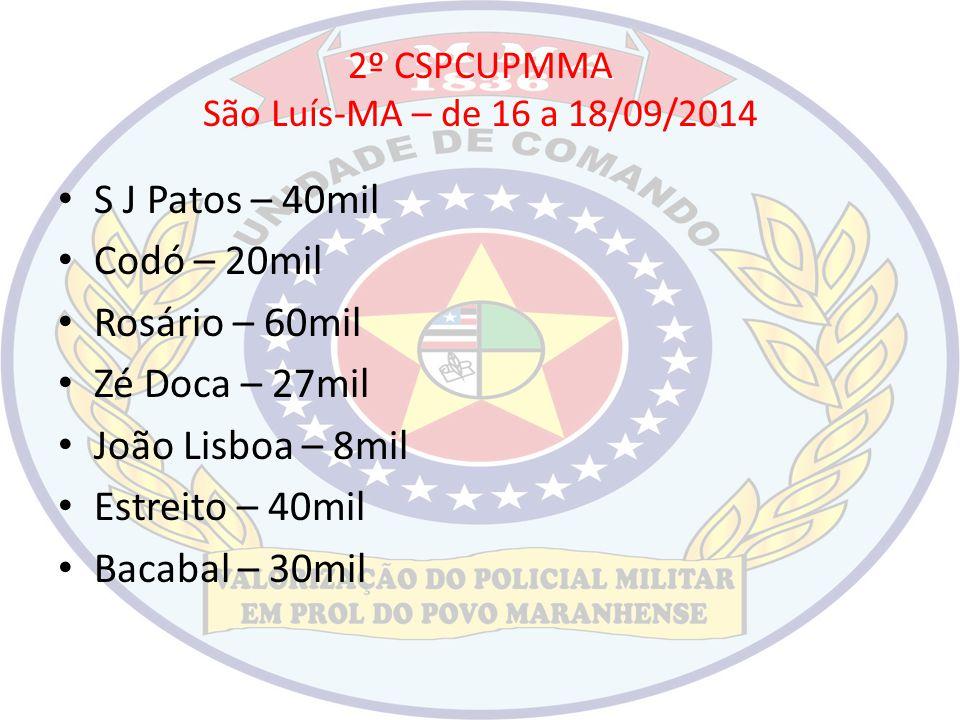 2º CSPCUPMMA São Luís-MA – de 16 a 18/09/2014 S J Patos – 40mil Codó – 20mil Rosário – 60mil Zé Doca – 27mil João Lisboa – 8mil Estreito – 40mil Bacab
