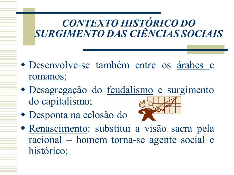 CONTEXTO HISTÓRICO DO SURGIMENTO DAS CIÊNCIAS SOCIAIS  Dessacralização da Igreja e Sacralização da Ciência.