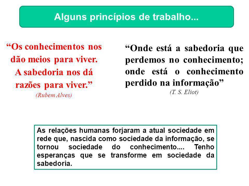 23 Fonte: Censo Escolar 2012 - INEP/MEC 19,3 % 65,9 % 14,8 % CIRIRINGAS DO ENSINO MÉDIO EM QUAL ÁGUA ESTAMOS NAVEGANDO?