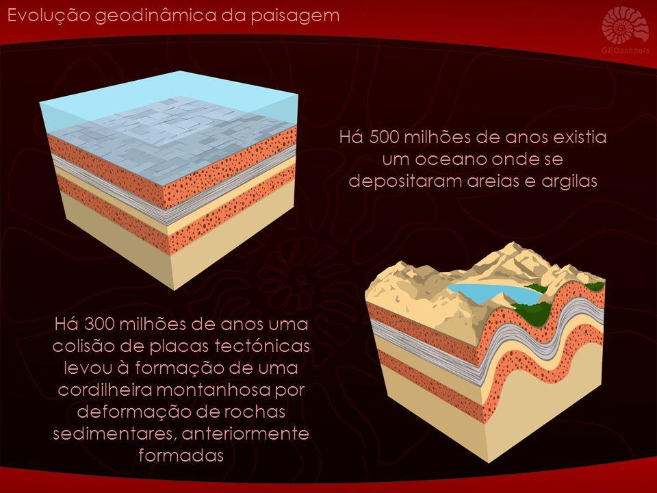 Evolução geodinâmica da paisagem Há 500 milhões de anos existia um oceano onde se depositaram areias e argilas Há 300 milhões de anos uma colisão de placas tectónicas levou à formação de uma cordilheira montanhosa por deformação de rochas sedimentares, anteriormente formadas