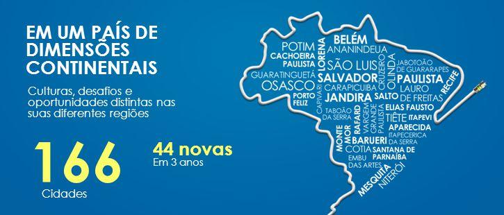 EM UM PAÍS DE DIMENSÕES CONTINENTAIS Culturas, desafios e oportunidades distintas nas suas diferentes regiões 166 Cidades 44 novas Em 3 anos