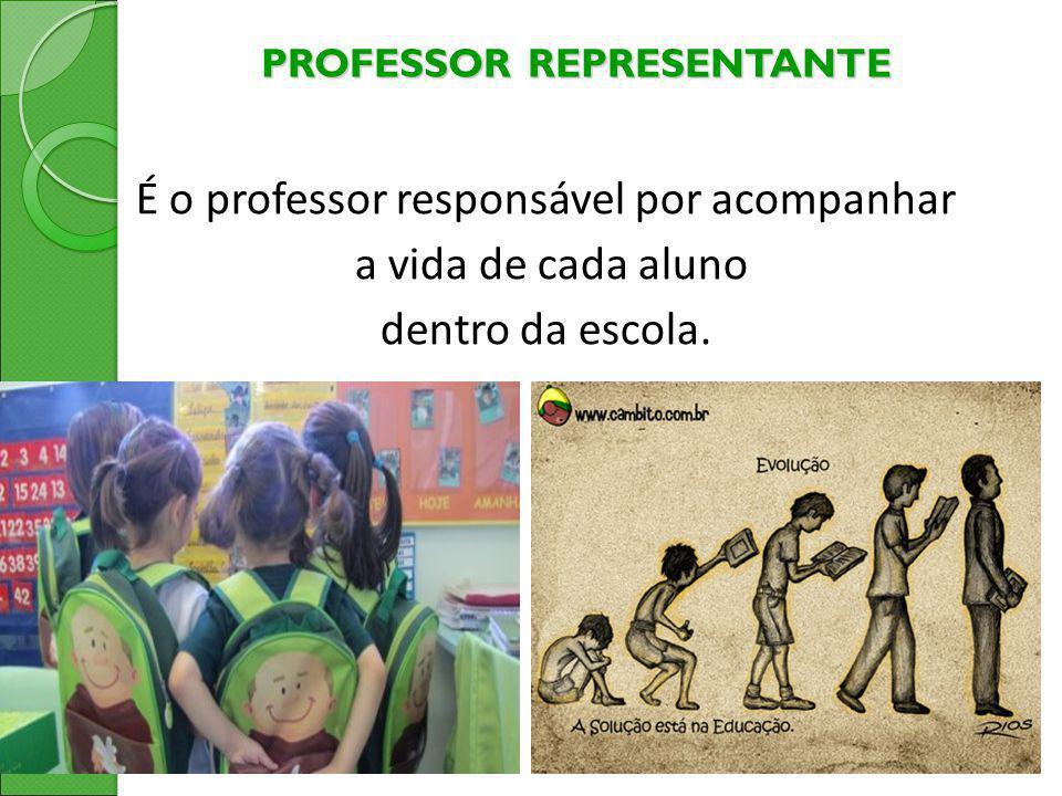 PROFESSOR REPRESENTANTE É o professor responsável por acompanhar a vida de cada aluno dentro da escola.