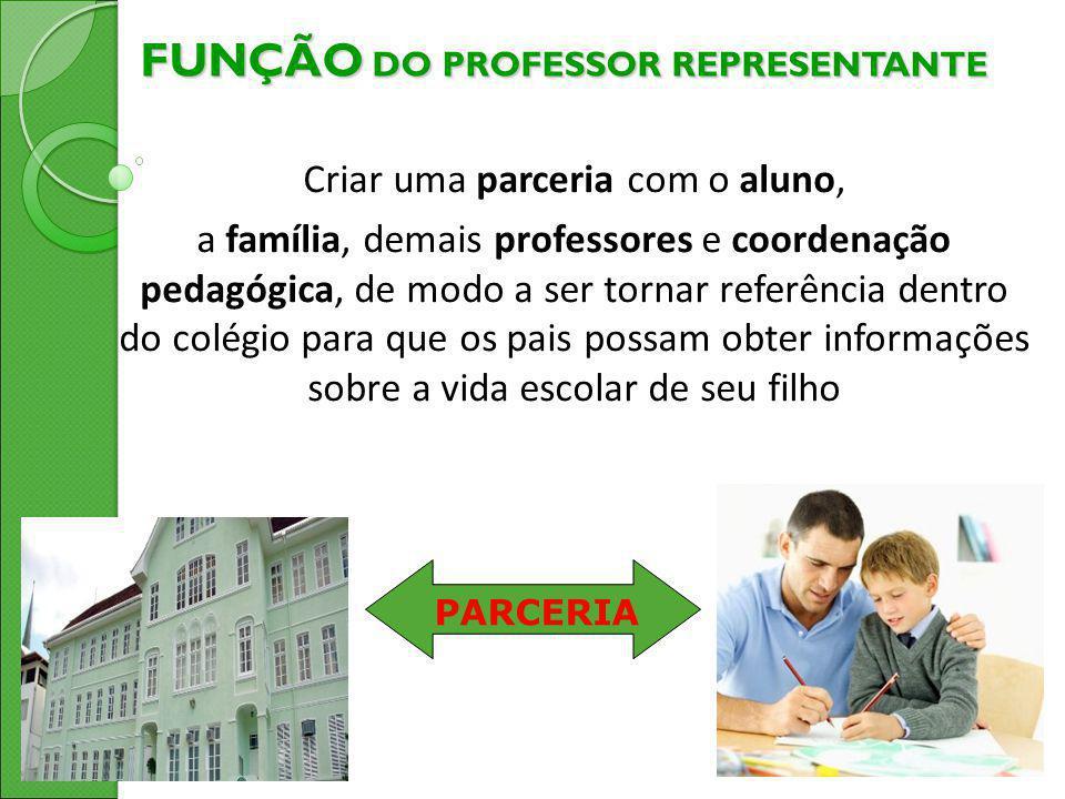 FUNÇÃO DO PROFESSOR REPRESENTANTE Criar uma parceria com o aluno, a família, demais professores e coordenação pedagógica, de modo a ser tornar referên