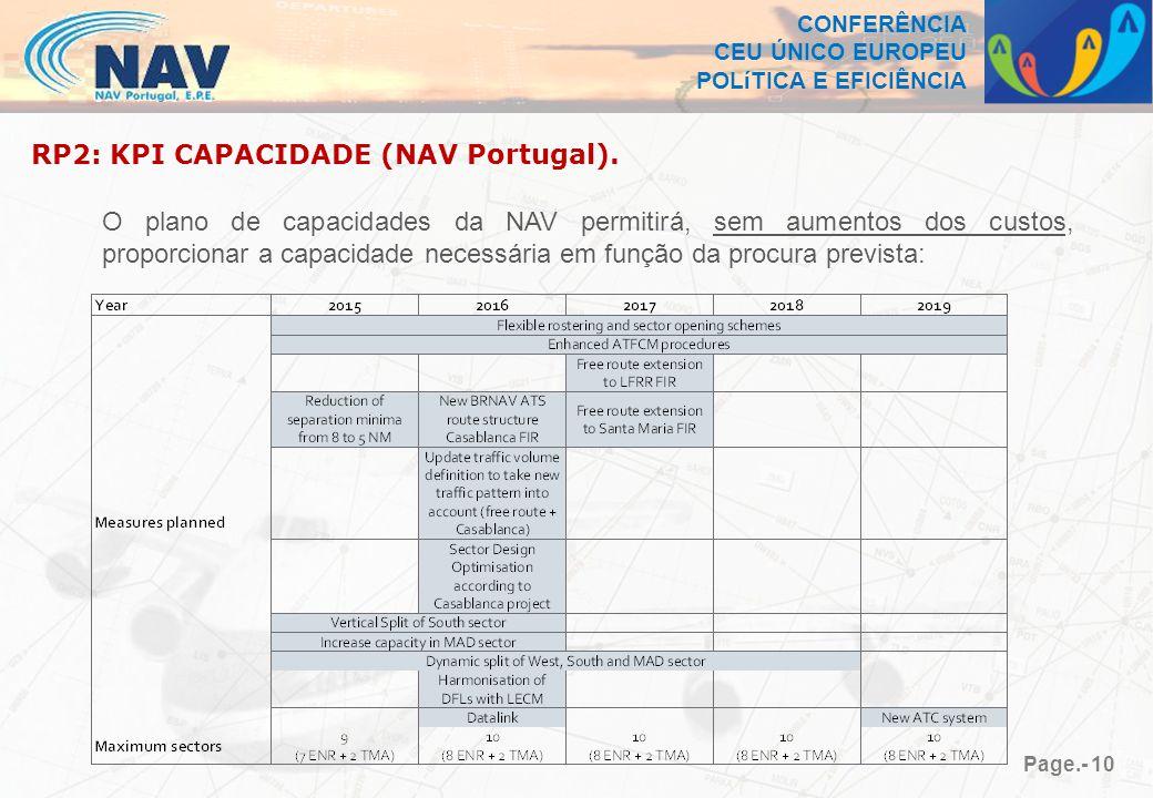 CONFERÊNCIA CEU ÚNICO EUROPEU POLíTICA E EFICIÊNCIA Page.- 10 RP2: KPI CAPACIDADE (NAV Portugal).