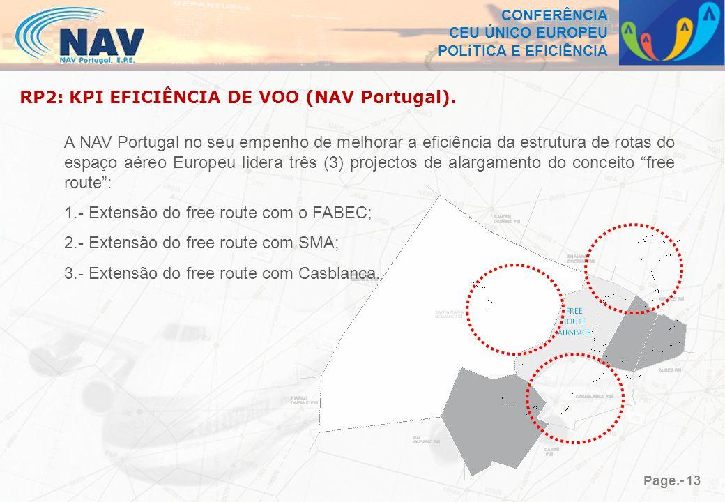 CONFERÊNCIA CEU ÚNICO EUROPEU POLíTICA E EFICIÊNCIA Page.- 13 RP2: KPI EFICIÊNCIA DE VOO (NAV Portugal).