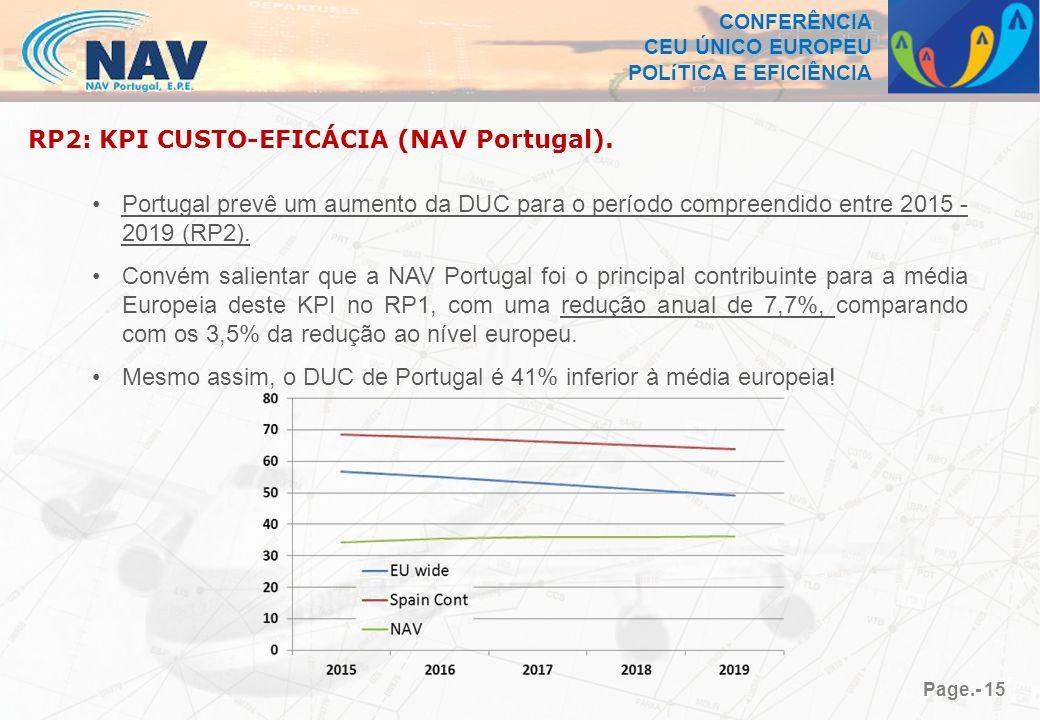 CONFERÊNCIA CEU ÚNICO EUROPEU POLíTICA E EFICIÊNCIA Page.- 15 RP2: KPI CUSTO-EFICÁCIA (NAV Portugal).