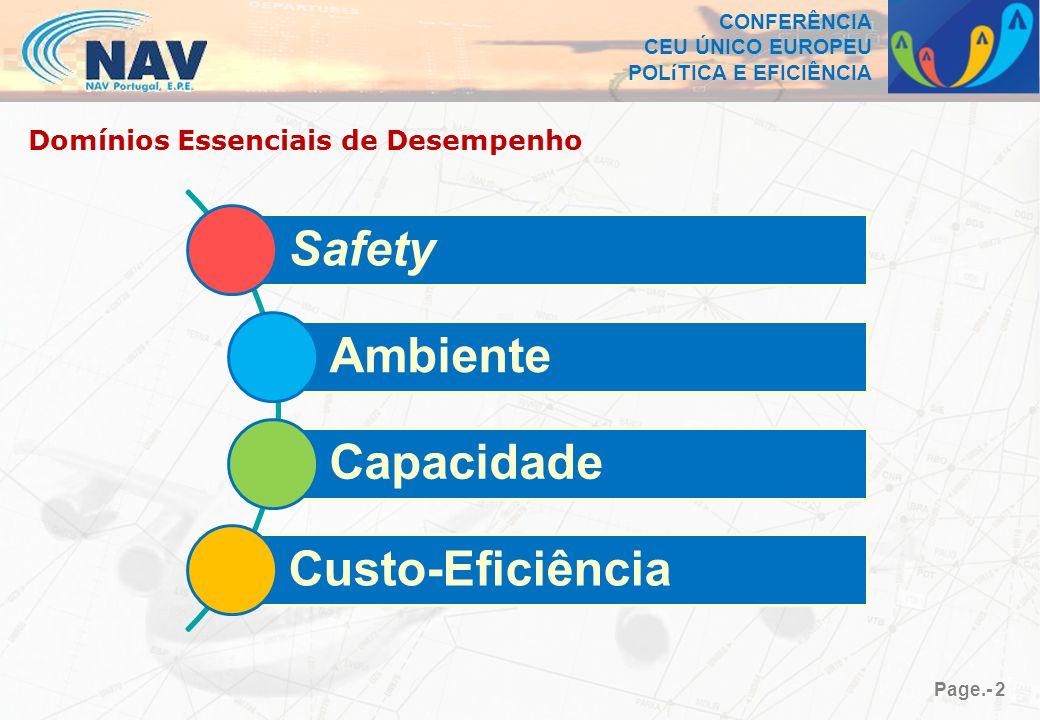 CONFERÊNCIA CEU ÚNICO EUROPEU POLíTICA E EFICIÊNCIA Page.- 2 Domínios Essenciais de Desempenho Safety Ambiente Capacidade Custo-Eficiência