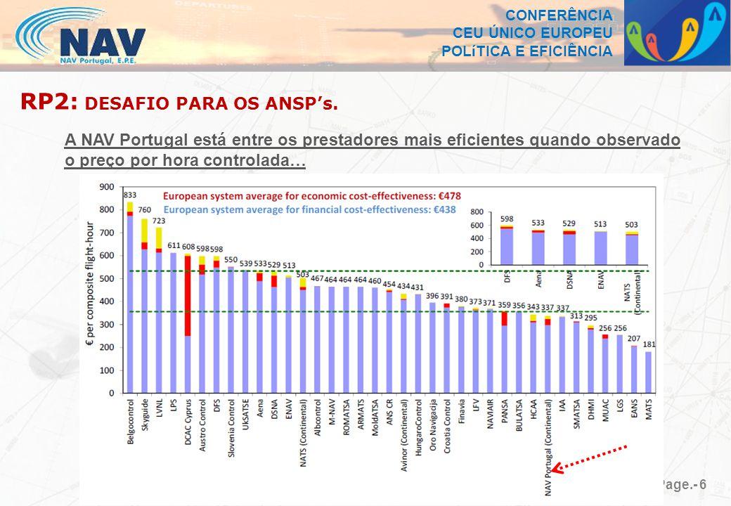 CONFERÊNCIA CEU ÚNICO EUROPEU POLíTICA E EFICIÊNCIA Page.- 6 RP2: DESAFIO PARA OS ANSP's.