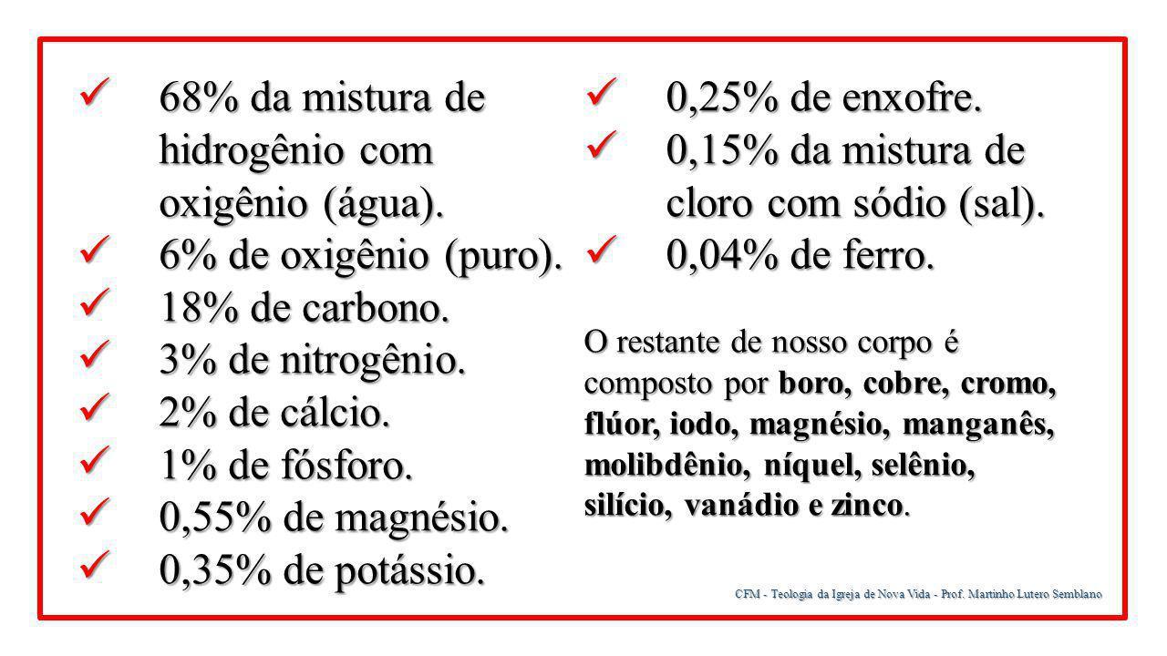 CFM - Teologia da Igreja de Nova Vida - Prof. Martinho Lutero Semblano 68% da mistura de hidrogênio com oxigênio (água). 68% da mistura de hidrogênio