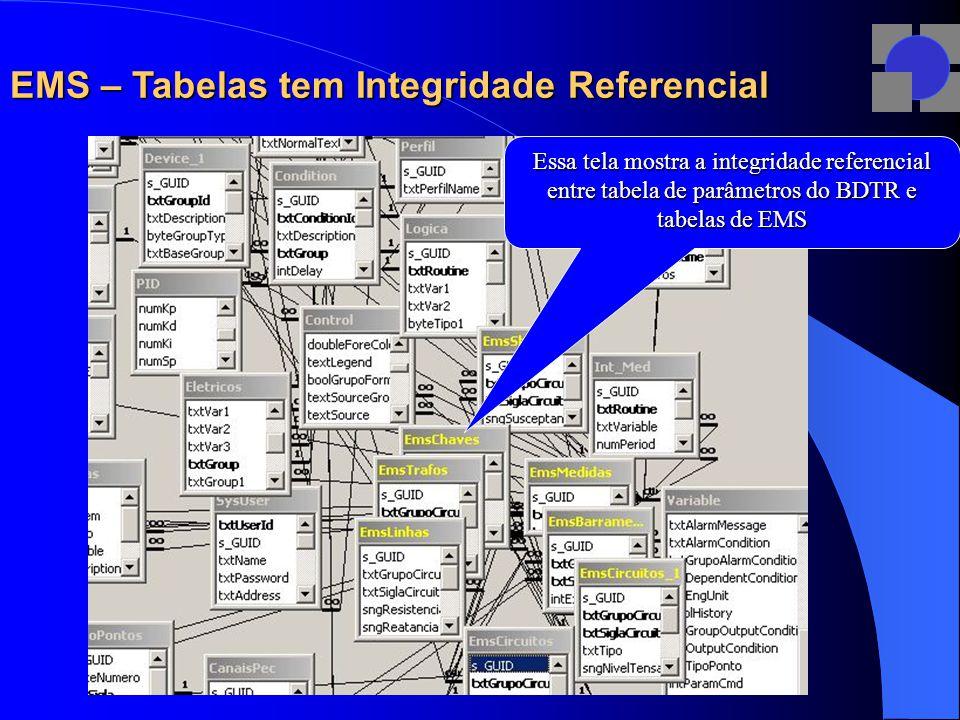 EMS – Tabelas tem Integridade Referencial Essa tela mostra a integridade referencial entre tabela de parâmetros do BDTR e tabelas de EMS