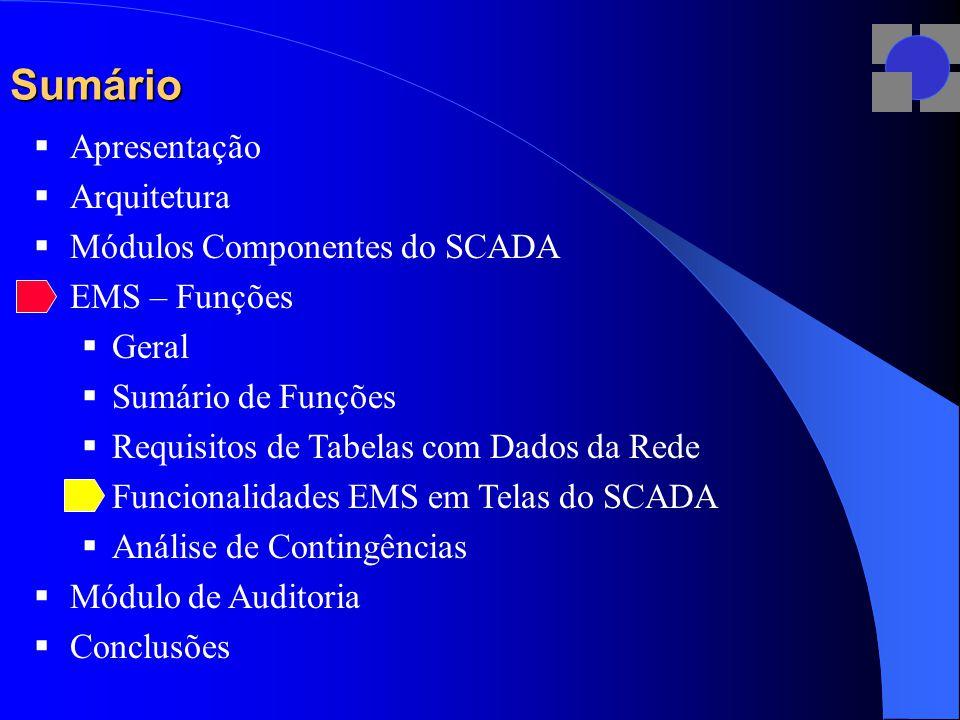 Sumário  Apresentação  Arquitetura  Módulos Componentes do SCADA  EMS – Funções  Geral  Sumário de Funções  Requisitos de Tabelas com Dados da Rede  Funcionalidades EMS em Telas do SCADA  Análise de Contingências  Módulo de Auditoria  Conclusões