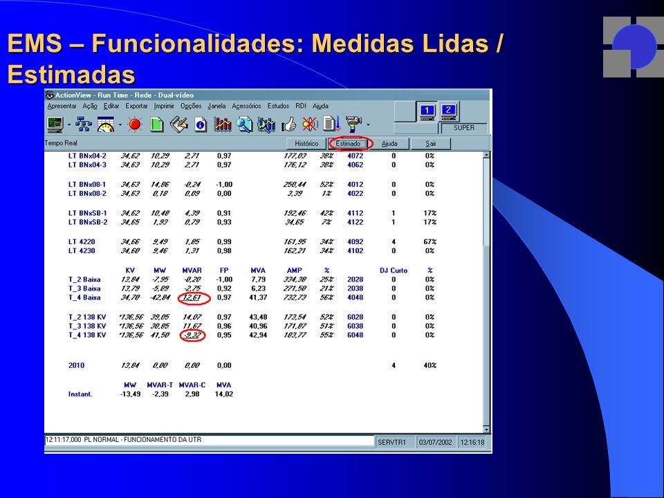 EMS – Funcionalidades: Medidas Lidas / Estimadas