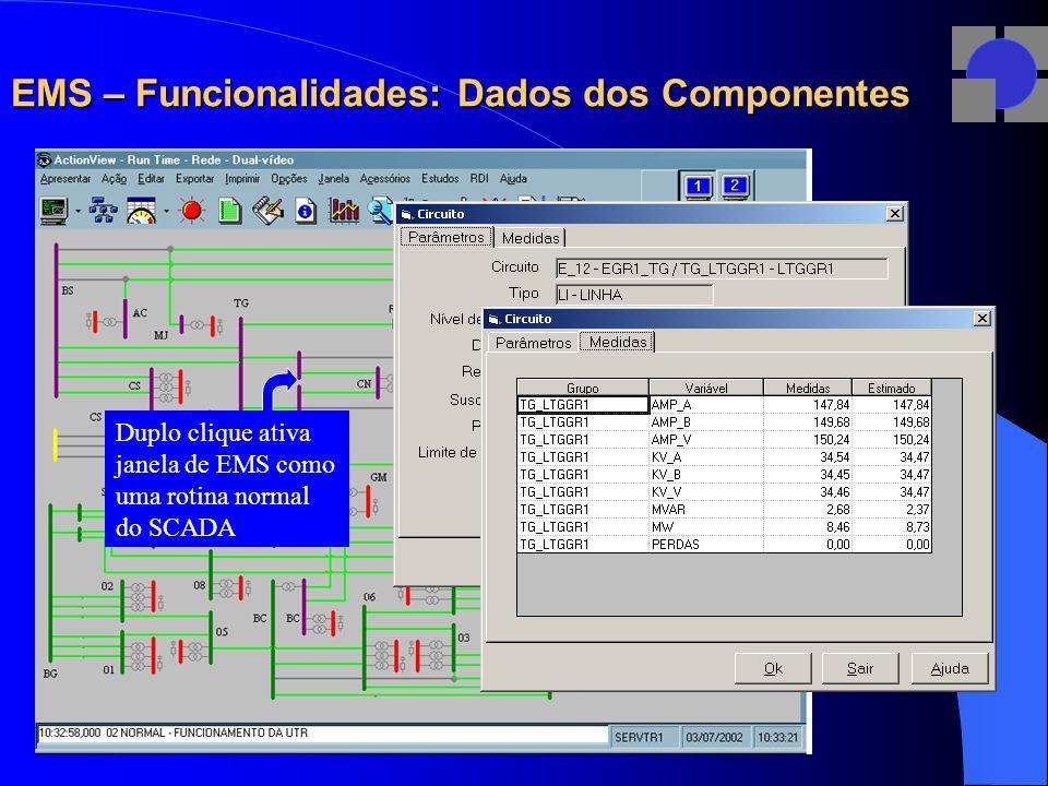 EMS – Funcionalidades: Dados dos Componentes Duplo clique ativa janela de EMS como uma rotina normal do SCADA
