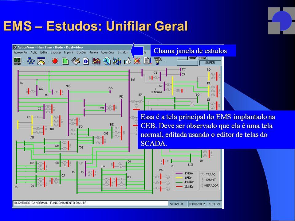 EMS – Estudos: Unifilar Geral Essa é a tela principal do EMS implantado na CEB. Deve ser observado que ela é uma tela normal, editada usando o editor