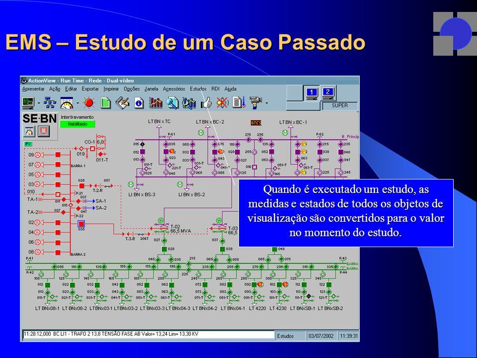 EMS – Estudo de um Caso Passado Quando é executado um estudo, as medidas e estados de todos os objetos de visualização são convertidos para o valor no