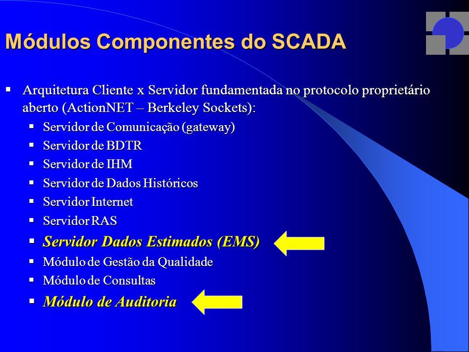 Módulos Componentes do SCADA  Arquitetura Cliente x Servidor fundamentada no protocolo proprietário aberto (ActionNET – Berkeley Sockets):  Servidor de Comunicação (gateway)  Servidor de BDTR  Servidor de IHM  Servidor de Dados Históricos  Servidor Internet  Servidor RAS  Servidor Dados Estimados (EMS)  Módulo de Gestão da Qualidade  Módulo de Consultas  Módulo de Auditoria