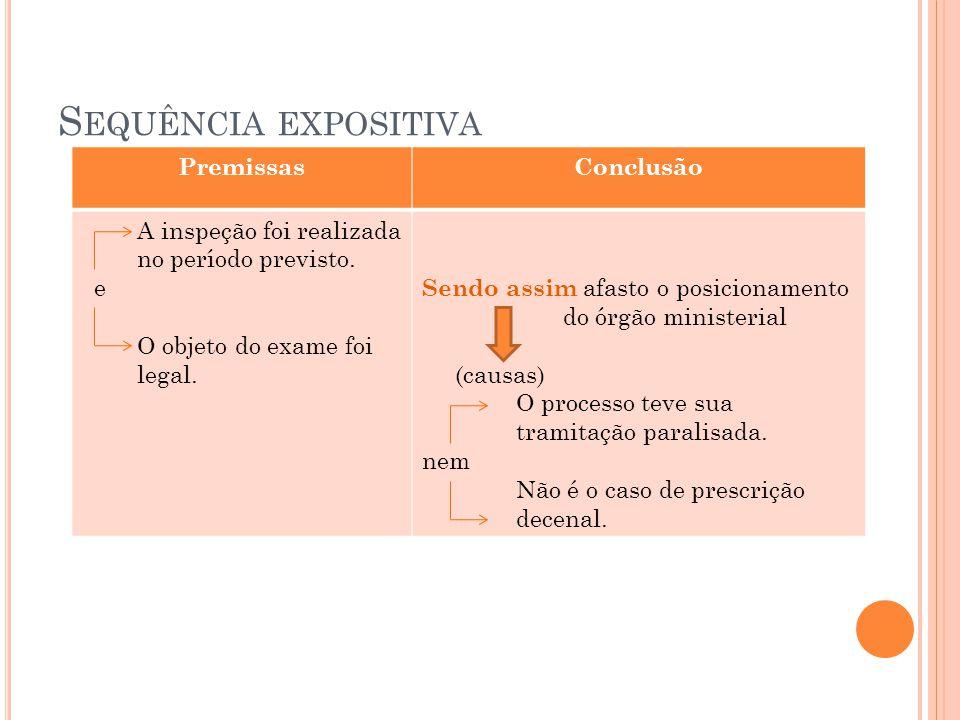 S EQUÊNCIA EXPOSITIVA PremissasConclusão A inspeção foi realizada no período previsto.
