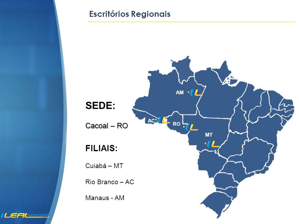 FILIAIS: Cuiabá – MT Rio Branco – AC Manaus - AM RO MT AM AC SEDE: Cacoal – RO
