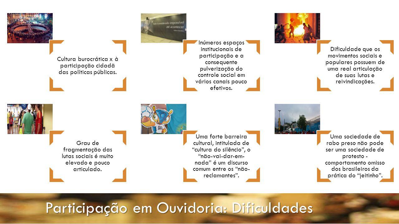 Cultura burocrática x à participação cidadã das políticas públicas.