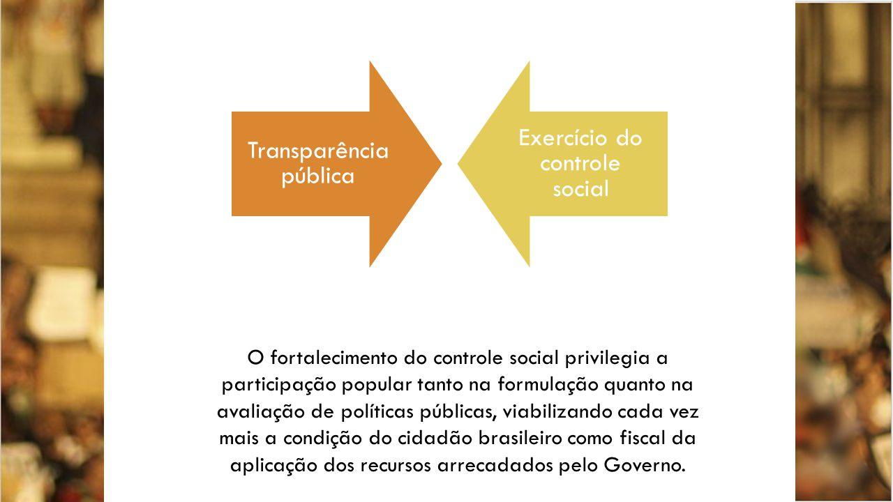 O fortalecimento do controle social privilegia a participação popular tanto na formulação quanto na avaliação de políticas públicas, viabilizando cada vez mais a condição do cidadão brasileiro como fiscal da aplicação dos recursos arrecadados pelo Governo.