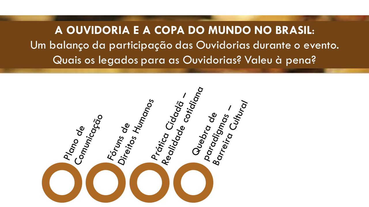 A OUVIDORIA E A COPA DO MUNDO NO BRASIL: Um balanço da participação das Ouvidorias durante o evento.