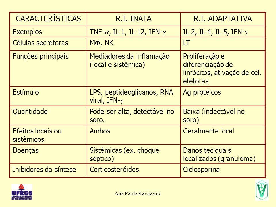 Ana Paula Ravazzolo CARACTERÍSTICASR.I. INATAR.I. ADAPTATIVA Exemplos TNF- , IL-1, IL-12, IFN-  IL-2, IL-4, IL-5, IFN-  Células secretoras M , NK