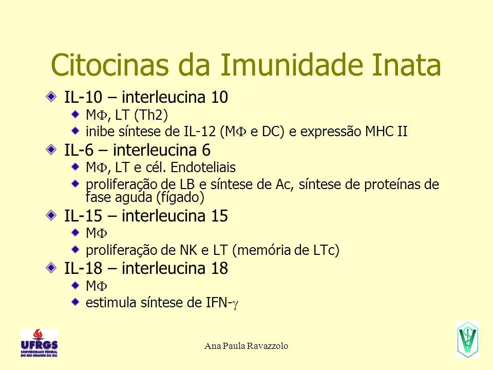 Ana Paula Ravazzolo Citocinas da Imunidade Inata IL-10 – interleucina 10 M , LT (Th2) inibe síntese de IL-12 (M  e DC) e expressão MHC II IL-6 – int