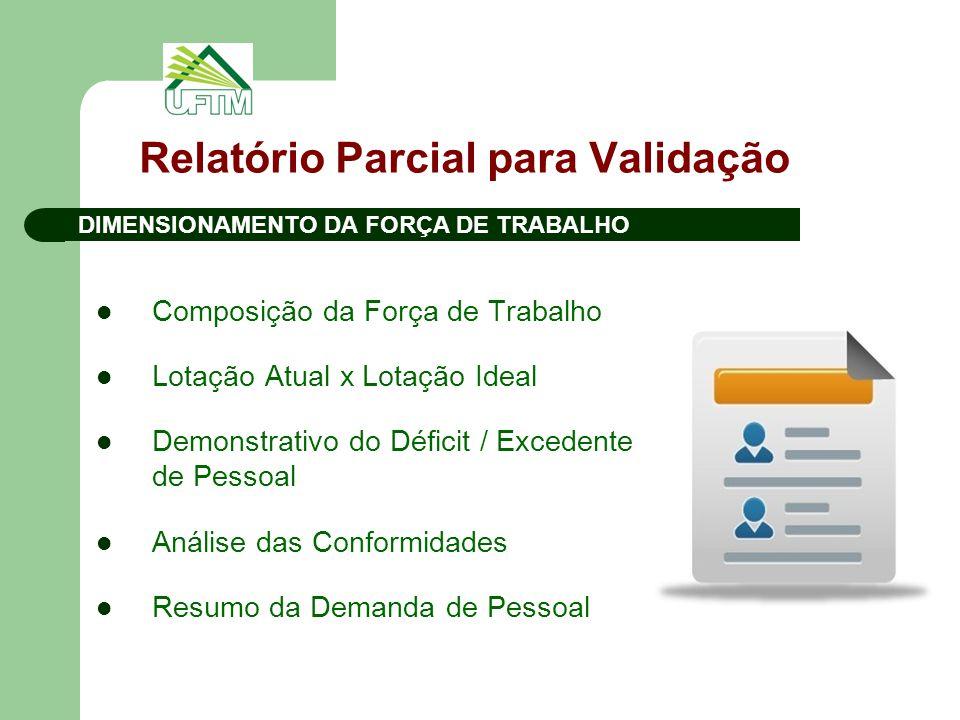 Relatório Parcial para Validação Composição da Força de Trabalho Lotação Atual x Lotação Ideal Demonstrativo do Déficit / Excedente de Pessoal Análise