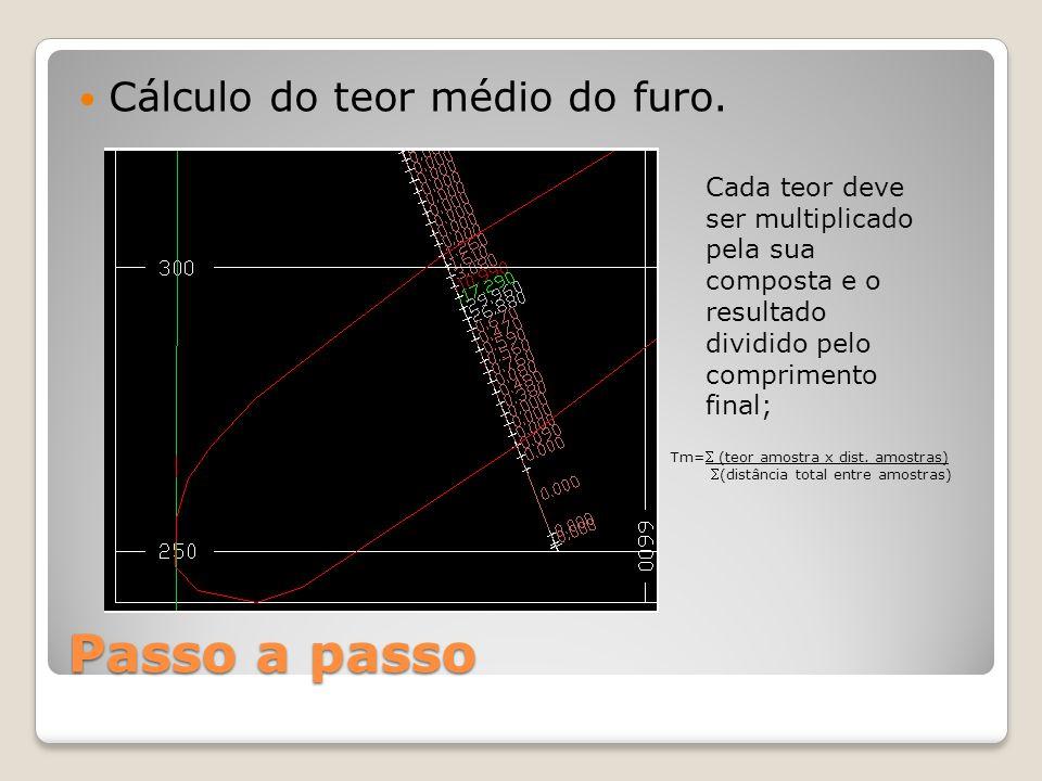 Passo a passo Cálculo do teor médio do furo. Cada teor deve ser multiplicado pela sua composta e o resultado dividido pelo comprimento final; Tm= (te
