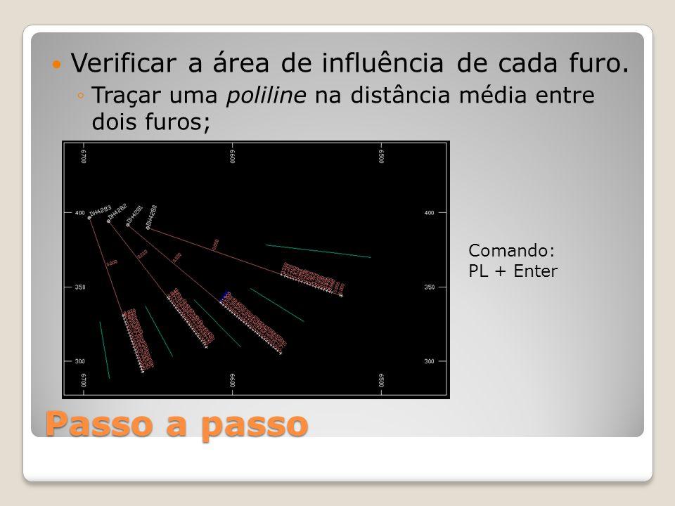 Passo a passo Verificar a área de influência de cada furo. ◦Traçar uma poliline na distância média entre dois furos; Comando: PL + Enter