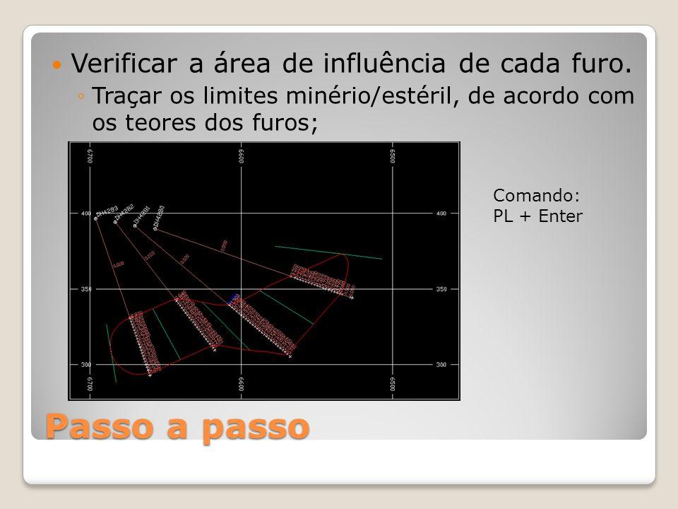 Passo a passo Verificar a área de influência de cada furo. ◦Traçar os limites minério/estéril, de acordo com os teores dos furos; Comando: PL + Enter