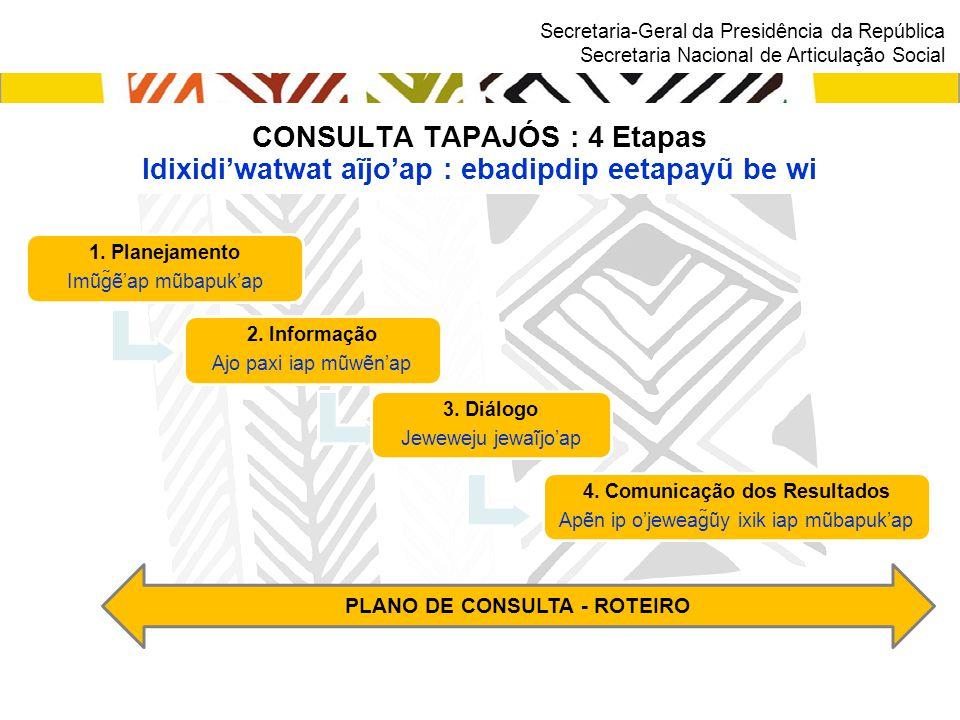 Secretaria-Geral da Presidência da República Secretaria Nacional de Articulação Social CONSULTA TAPAJÓS - 1ª Etapa Idixidi'watwatyũ aĩjo'ap – koap'at eetapa be wi 1.Planejamento 1.
