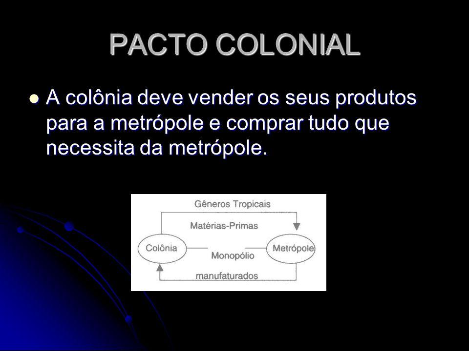 PACTO COLONIAL A colônia deve vender os seus produtos para a metrópole e comprar tudo que necessita da metrópole. A colônia deve vender os seus produt