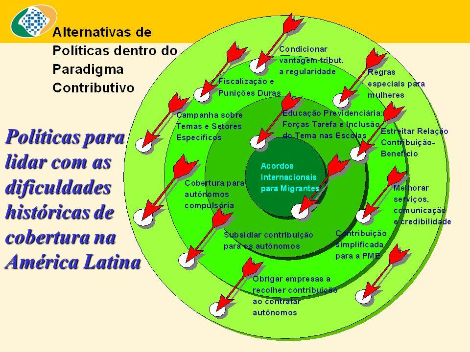 Políticas para lidar com as dificuldades históricas de cobertura na América Latina